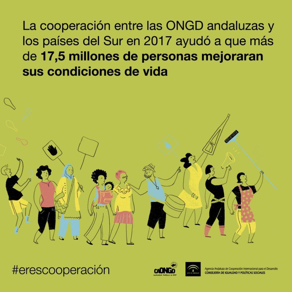 Actualidad – Coordinadora Andaluza de ONGD